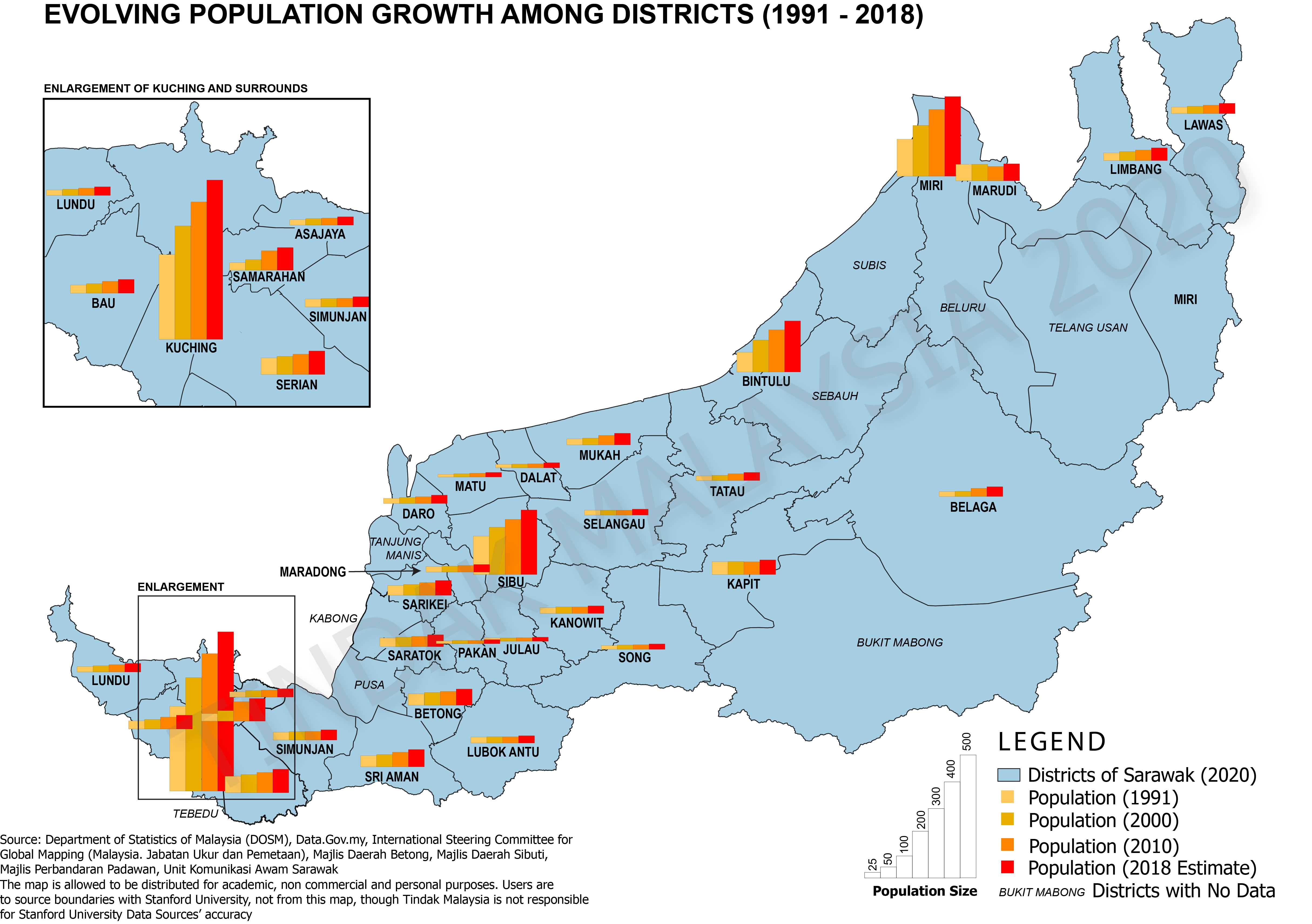 Sarawak_for_Website_Population_1991_2018-page-001